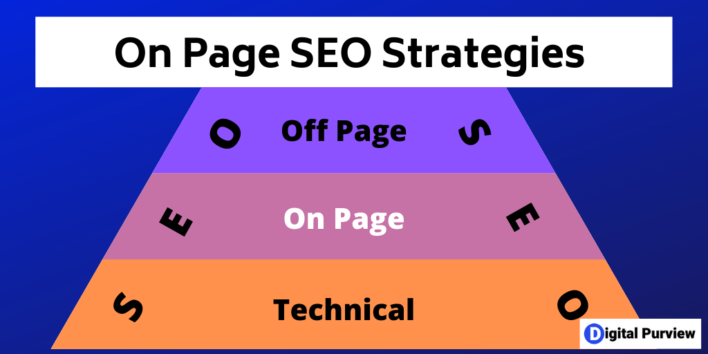 on page seo strategies