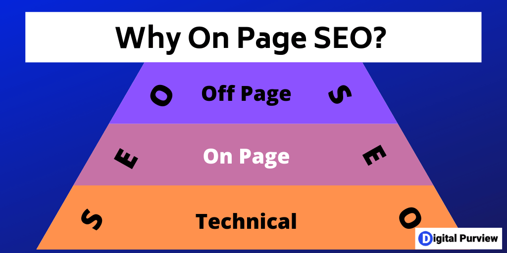 why on page seo is important