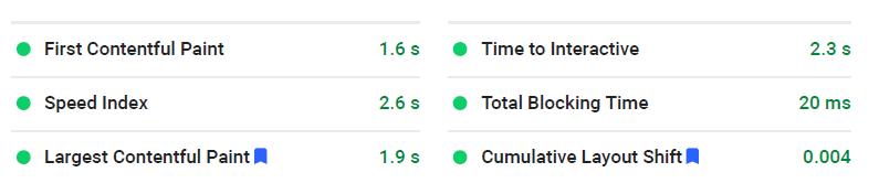 Hostinger default - Google page speed test mobile