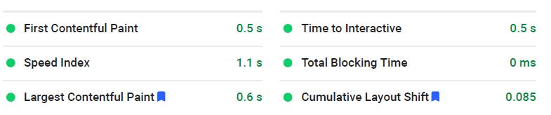 Hostinger default - Google page speed test desktop
