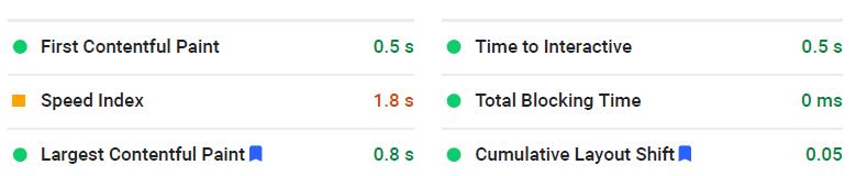 Hostinger with changes - Google page speed test desktop
